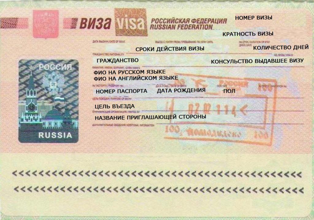 Образец заполнения визы в РФ